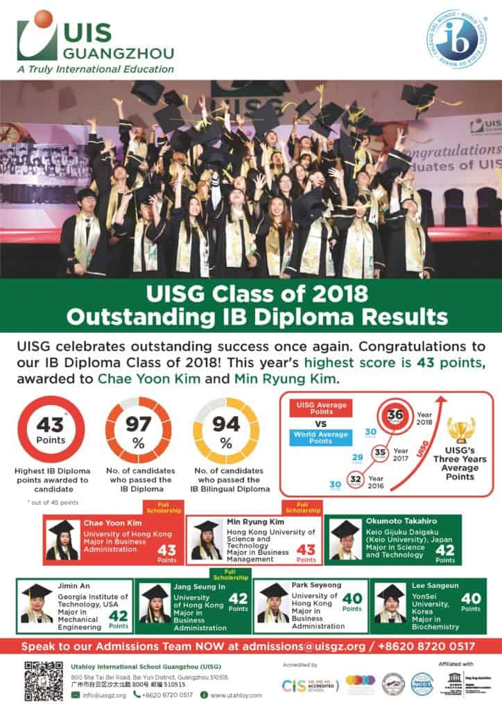 The Outstanding Ib Diploma Results Of Uisg Class Of 2018
