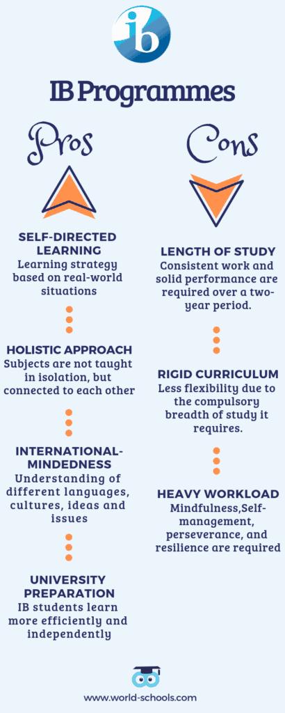 international baccalaureate - ib - pro - cons - benefits - why choose ib